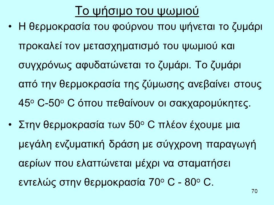 71 Το ψήσιμο του ψωμιού Όσο αυξάνεται έπειτα η θερμοκρασία έχουμε το πήξιμο των κολλοειδών συστημάτων των υδατανθράκων και των πρωτεϊνών.