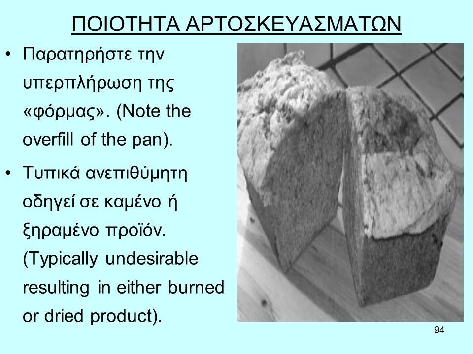 95 ΠΟΙΟΤΗΤΑ ΑΡΤΟΣΚΕΥΑΣΜΑΤΩΝ Προσέξτε τον αποχρωματισμό που οφείλεται ή σε πολύ ζεστό φούρνο ή σε τοποθέτηση πολύ κοντά στην βάση του φούρνου, ή χρήση γυάλινου ταψιού σε πολύ ζεστό φούρνο.