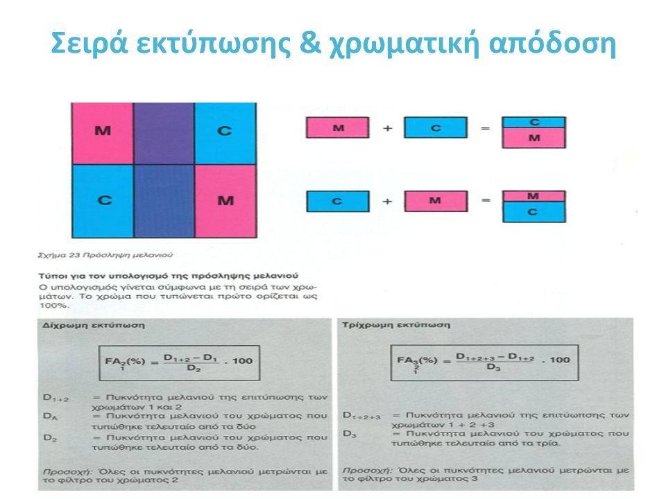 Σειρά εκτύπωσης & χρωματική απόδοση