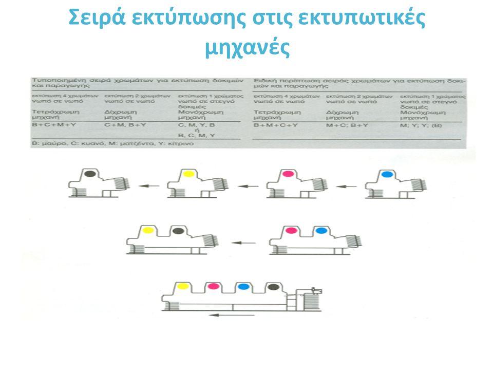 Σειρά εκτύπωσης στις εκτυπωτικές μηχανές