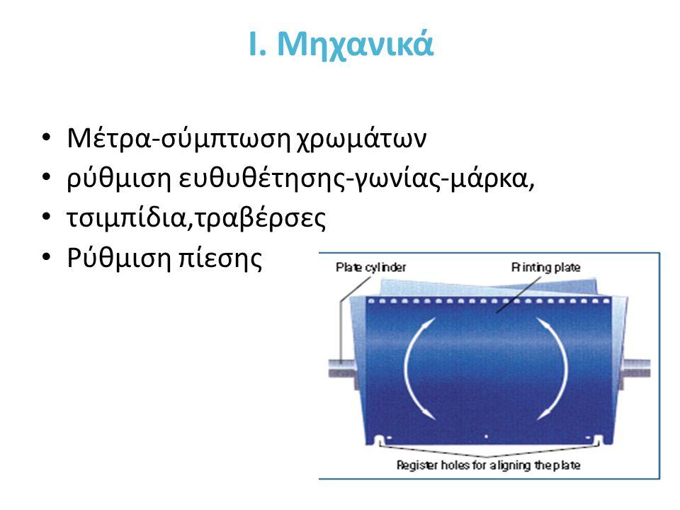 Ι. Μηχανικά Μέτρα-σύμπτωση χρωμάτων ρύθμιση ευθυθέτησης-γωνίας-μάρκα, τσιμπίδια,τραβέρσες Ρύθμιση πίεσης