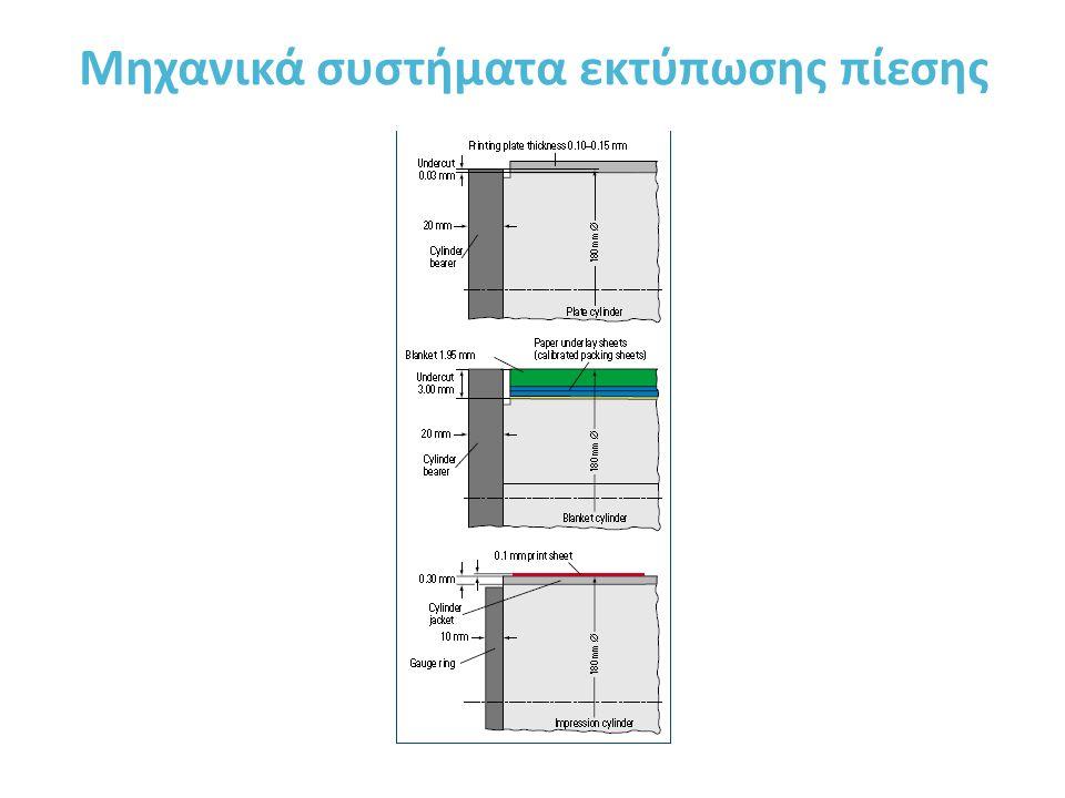Μηχανικά συστήματα εκτύπωσης πίεσης