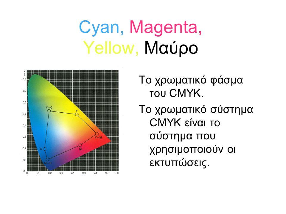 Cyan, Magenta, Yellow, Μαύρο Το χρωματικό φάσμα του CMYΚ.