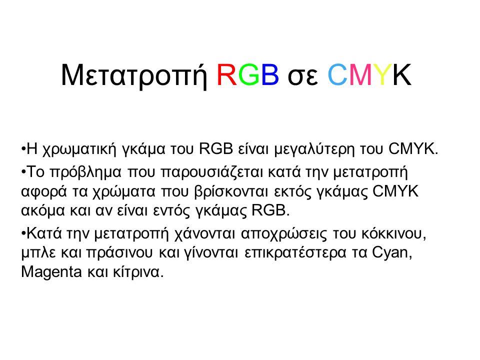 Μετατροπή RGB σε CMYK Η χρωματική γκάμα του RGB είναι μεγαλύτερη του CMYK.