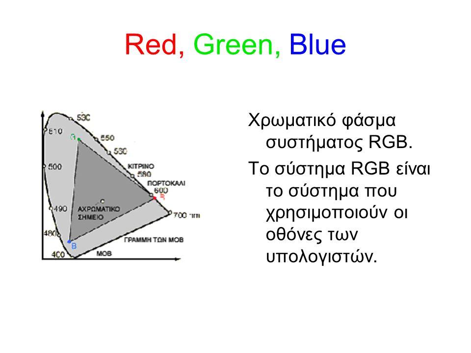 Red, Green, Blue Χρωματικό φάσμα συστήματος RGB.