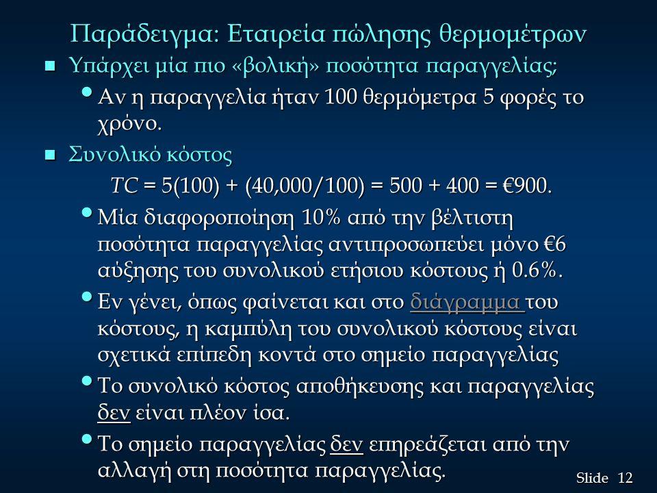12 Slide Παράδειγμα: Εταιρεία πώλησης θερμομέτρων n Υπάρχει μία πιο «βολική» ποσότητα παραγγελίας; Αν η παραγγελία ήταν 100 θερμόμετρα 5 φορές το χρόν