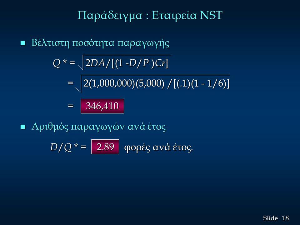 18 Slide Παράδειγμα : Εταιρεία NST n Βέλτιστη ποσότητα παραγωγής Q * = 2 DΑ /[(1 - D / P ) Cr ] Q * = 2 DΑ /[(1 - D / P ) Cr ] = 2(1,000,000)(5,000) /[(.1)(1 - 1/6)] = 2(1,000,000)(5,000) /[(.1)(1 - 1/6)] = 346,410 = 346,410 n Αριθμός παραγωγών ανά έτος D / Q * = 2.89 φορές ανά έτος.