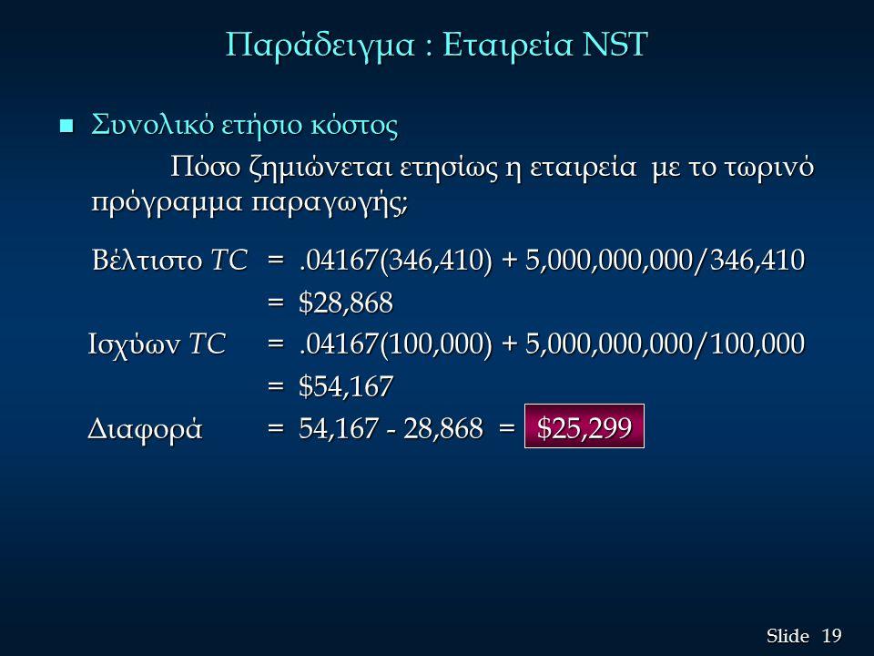 19 Slide Παράδειγμα : Εταιρεία NST n Συνολικό ετήσιο κόστος Πόσο ζημιώνεται ετησίως η εταιρεία με το τωρινό πρόγραμμα παραγωγής; Πόσο ζημιώνεται ετησίως η εταιρεία με το τωρινό πρόγραμμα παραγωγής; Βέλτιστο TC =.04167(346,410) + 5,000,000,000/346,410 = $28,868 Ισχύων TC =.04167(100,000) + 5,000,000,000/100,000 Ισχύων TC =.04167(100,000) + 5,000,000,000/100,000 = $54,167 Διαφορά = 54,167 - 28,868 = $25,299 Διαφορά = 54,167 - 28,868 = $25,299