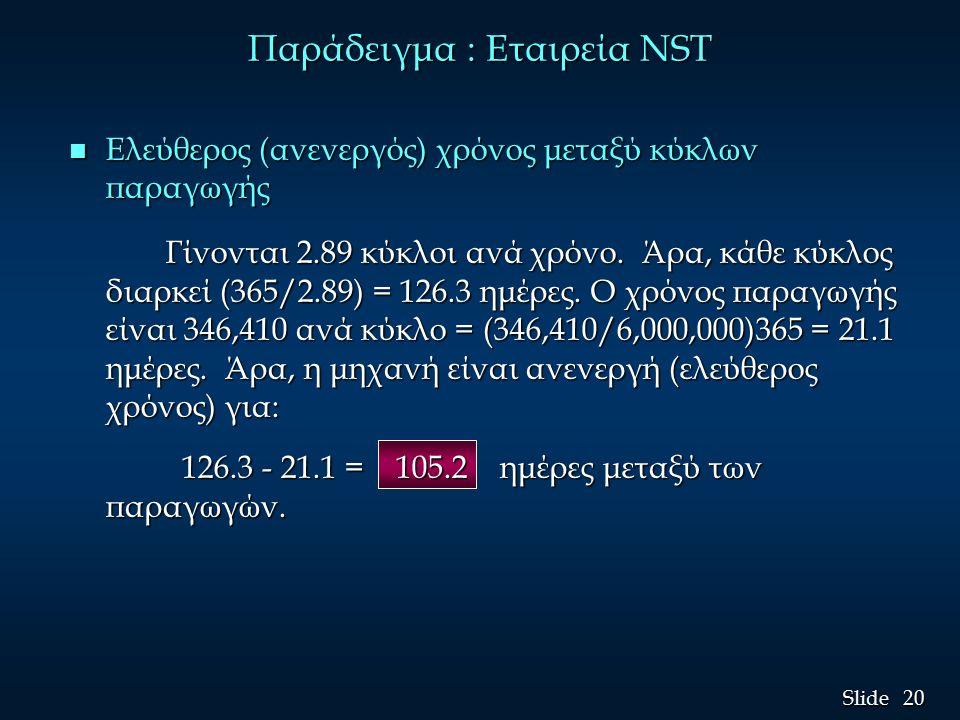 20 Slide Παράδειγμα : Εταιρεία NST n Ελεύθερος (ανενεργός) χρόνος μεταξύ κύκλων παραγωγής Γίνονται 2.89 κύκλοι ανά χρόνο.