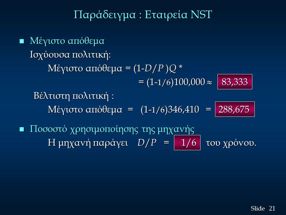 21 Slide Παράδειγμα : Εταιρεία NST n Μέγιστο απόθεμα Ισχύουσα πολιτική: Μέγιστο απόθεμα = (1- D / P ) Q * = (1- 1/6 )100,000  83,333 = (1- 1/6 )100,000  83,333 Βέλτιστη πολιτική : Βέλτιστη πολιτική : Μέγιστο απόθεμα = (1- 1/6 )346,410 = 288,675 n Ποσοστό χρησιμοποίησης της μηχανής Η μηχανή παράγει D / P = 1/6 του χρόνου.