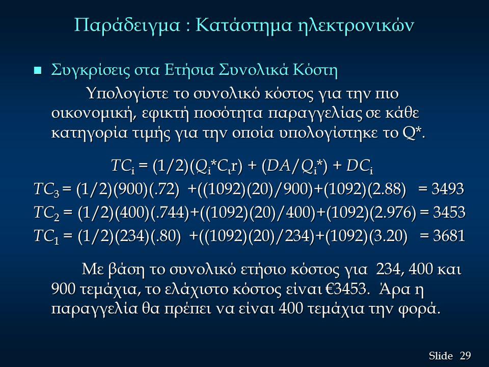 29 Slide Παράδειγμα : Κατάστημα ηλεκτρονικών n Συγκρίσεις στα Ετήσια Συνολικά Κόστη Υπολογίστε το συνολικό κόστος για την πιο οικονομική, εφικτή ποσότητα παραγγελίας σε κάθε κατηγορία τιμής για την οποία υπολογίστηκε το Q*.