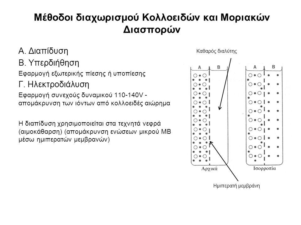 Μέθοδοι διαχωρισμού Κολλοειδών και Μοριακών Διασπορών Α. Διαπίδυση Β. Υπερδιήθηση Εφαρμογή εξωτερικής πίεσης ή υποπίεσης Γ. Ηλεκτροδιάλυση Εφαρμογή συ