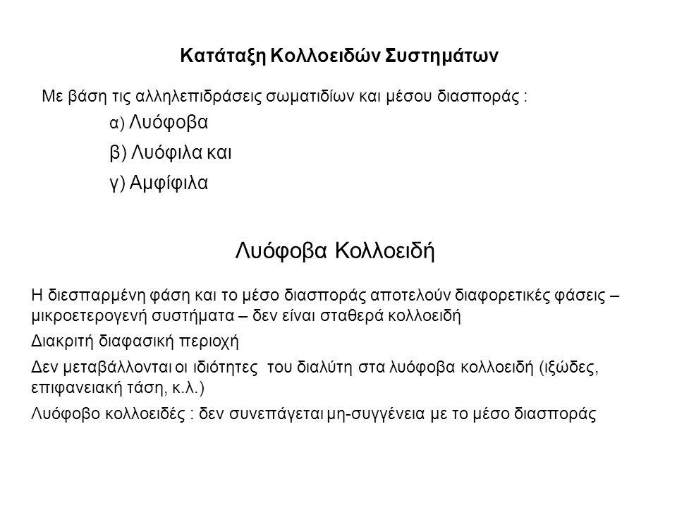 Κατάταξη Κολλοειδών Συστημάτων Με βάση τις αλληλεπιδράσεις σωματιδίων και μέσου διασποράς : α) Λυόφοβα β) Λυόφιλα και γ) Αμφίφιλα Λυόφοβα Κολλοειδή Η