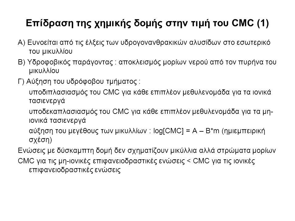 Επίδραση της χημικής δομής στην τιμή του CMC (1) Α) Ευνοείται από τις έλξεις των υδρογονανθρακικών αλυσίδων στο εσωτερικό του μικυλλίου Β) Υδροφοβικός