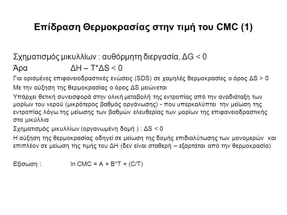 Επίδραση Θερμοκρασίας στην τιμή του CMC (1) Σχηματισμός μικυλλίων : αυθόρμητη διεργασία, ΔG < 0 Άρα ΔH – T*ΔS < 0 Για ορισμένες επιφανειοδραστικές ενώ