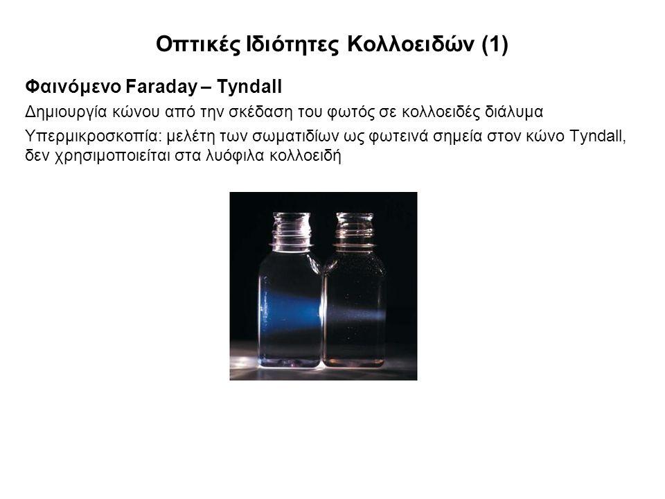 Οπτικές Ιδιότητες Κολλοειδών (1) Φαινόμενο Faraday – Tyndall Δημιουργία κώνου από την σκέδαση του φωτός σε κολλοειδές διάλυμα Υπερμικροσκοπία: μελέτη