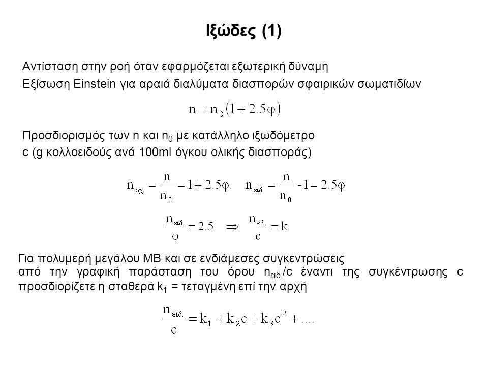 Ιξώδες (1) Αντίσταση στην ροή όταν εφαρμόζεται εξωτερική δύναμη Εξίσωση Einstein για αραιά διαλύματα διασπορών σφαιρικών σωματιδίων Προσδιορισμός των
