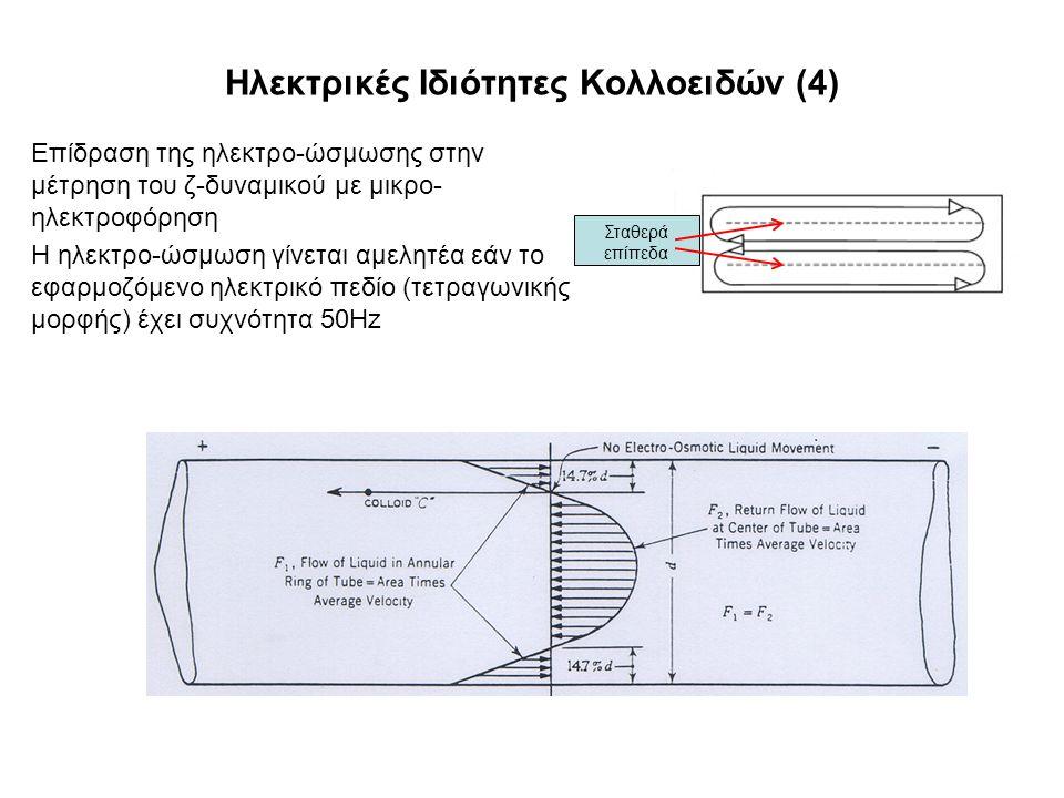 Ηλεκτρικές Ιδιότητες Κολλοειδών (4) Επίδραση της ηλεκτρo-ώσμωσης στην μέτρηση του ζ-δυναμικού με μικρο- ηλεκτροφόρηση Η ηλεκτρο-ώσμωση γίνεται αμελητέ
