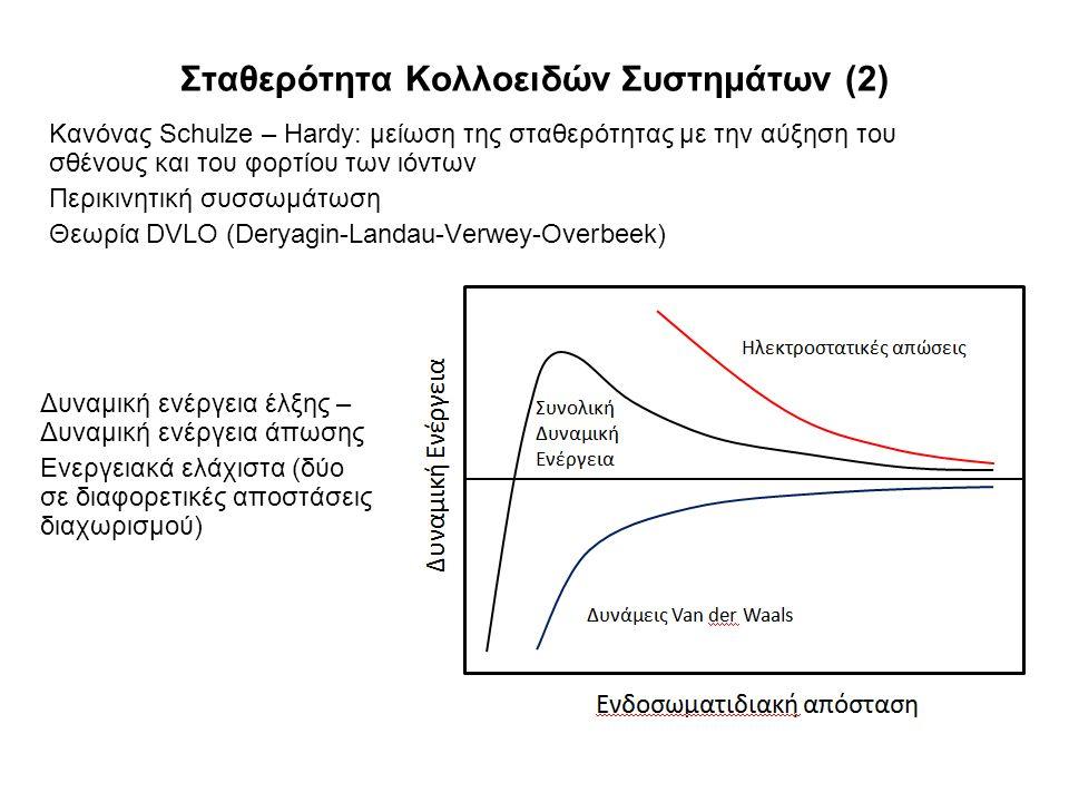 Σταθερότητα Κολλοειδών Συστημάτων (2) Κανόνας Schulze – Hardy: μείωση της σταθερότητας με την αύξηση του σθένους και του φορτίου των ιόντων Περικινητι