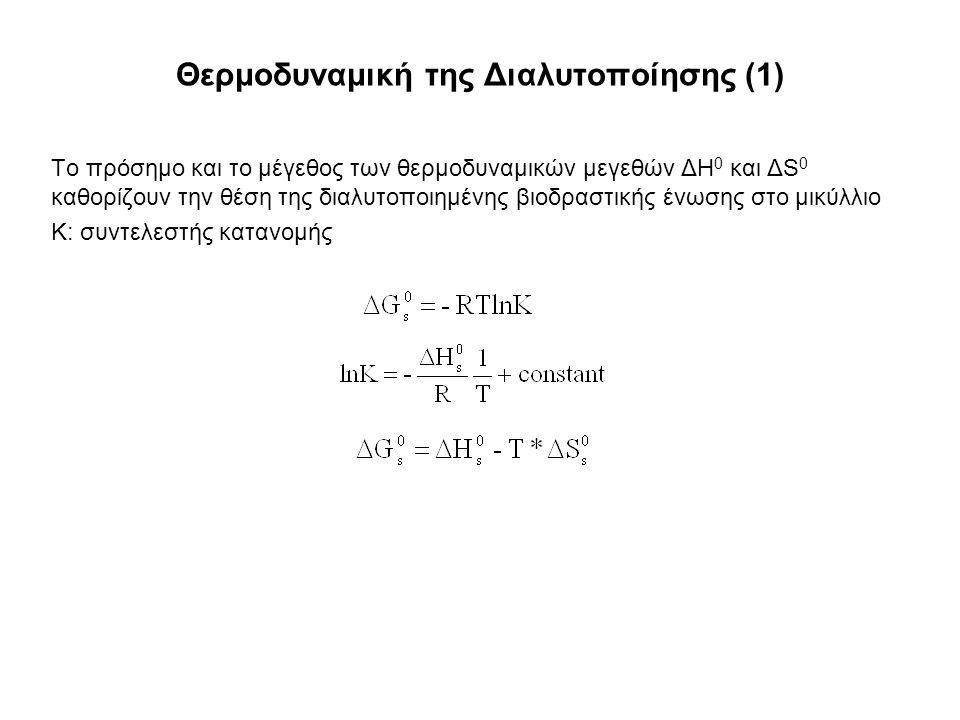 Θερμοδυναμική της Διαλυτοποίησης (1) Το πρόσημο και το μέγεθος των θερμοδυναμικών μεγεθών ΔΗ 0 και ΔS 0 καθορίζουν την θέση της διαλυτοποιημένης βιοδρ