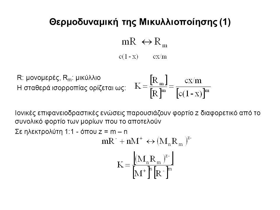 Θερμοδυναμική της Μικυλλιοποίησης (1) R: μονομερές, R m : μικύλλιο Η σταθερά ισορροπίας ορίζεται ως: Ιονικές επιφανειοδραστικές ενώσεις παρουσιάζουν φ