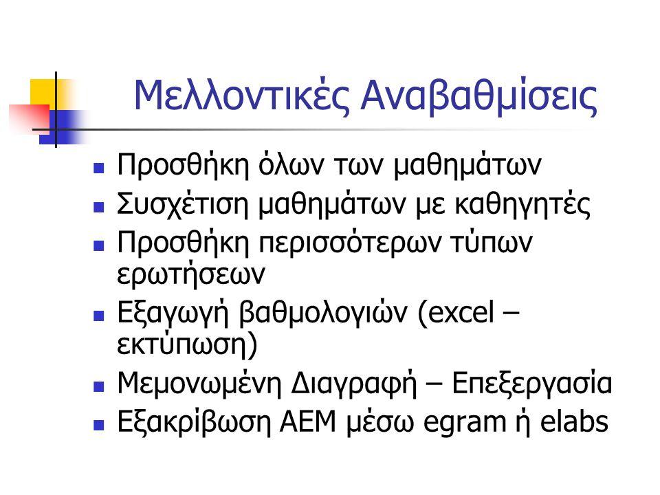 Μελλοντικές Αναβαθμίσεις Προσθήκη όλων των μαθημάτων Συσχέτιση μαθημάτων με καθηγητές Προσθήκη περισσότερων τύπων ερωτήσεων Εξαγωγή βαθμολογιών (excel – εκτύπωση) Μεμονωμένη Διαγραφή – Επεξεργασία Εξακρίβωση ΑΕΜ μέσω egram ή elabs