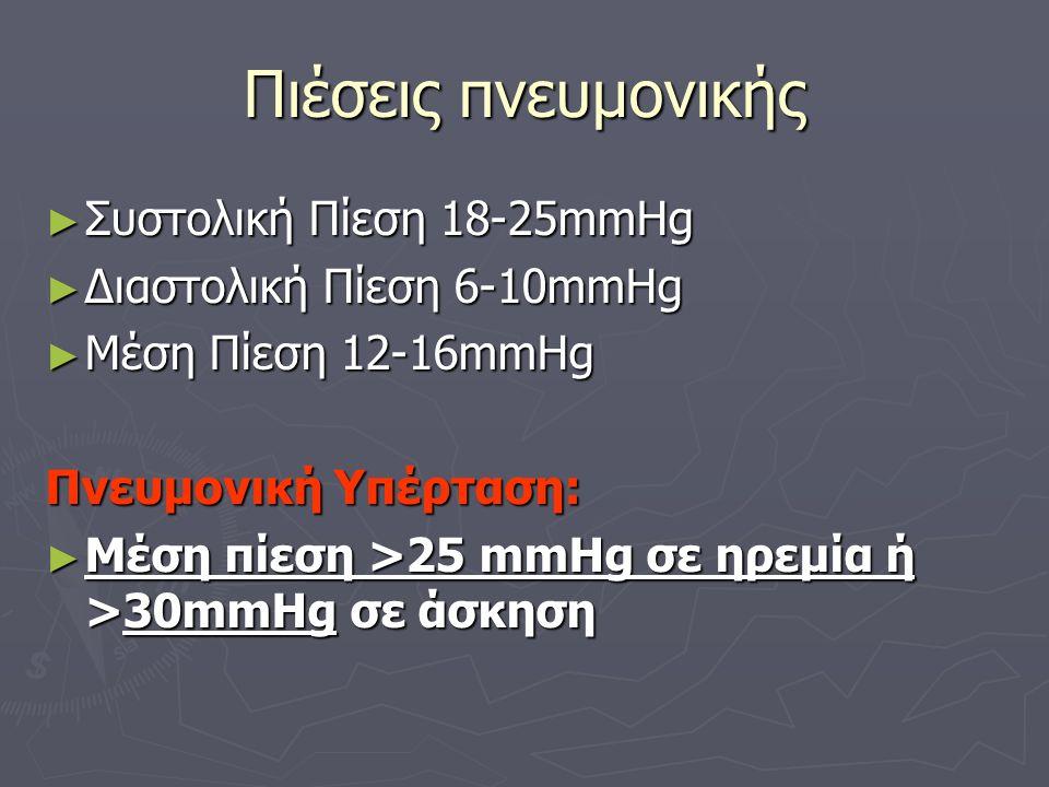 Πιέσεις πνευμονικής ► Συστολική Πίεση 18-25mmHg ► Διαστολική Πίεση 6-10mmHg ► Μέση Πίεση 12-16mmHg Πνευμονική Υπέρταση: ► Μέση πίεση >25 mmHg σε ηρεμία ή >30mmHg σε άσκηση