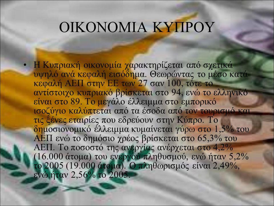 ΟΙΚΟΝΟΜΙΑ ΚΥΠΡΟΥ Η Κυπριακή οικονομία χαρακτηρίζεται από σχετικά υψηλό ανά κεφαλή εισόδημα.
