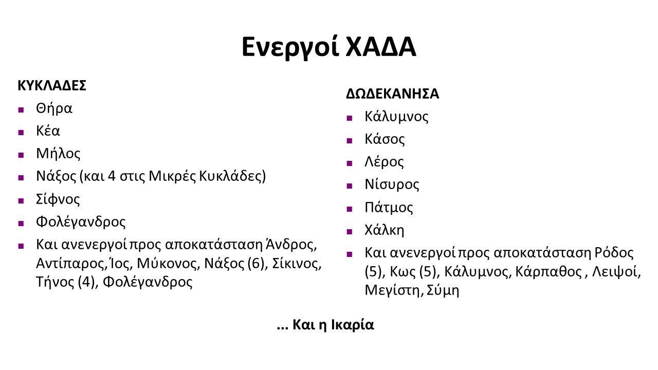 Ενεργοί ΧΑΔΑ ΚΥΚΛΑΔΕΣ Θήρα Κέα Μήλος Νάξος (και 4 στις Μικρές Κυκλάδες) Σίφνος Φολέγανδρος Και ανενεργοί προς αποκατάσταση Άνδρος, Αντίπαρος, Ίος, Μύκονος, Νάξος (6), Σίκινος, Τήνος (4), Φολέγανδρος ΔΩΔΕΚΑΝΗΣΑ Κάλυμνος Κάσος Λέρος Νίσυρος Πάτμος Χάλκη Και ανενεργοί προς αποκατάσταση Ρόδος (5), Κως (5), Κάλυμνος, Κάρπαθος, Λειψοί, Μεγίστη, Σύμη...