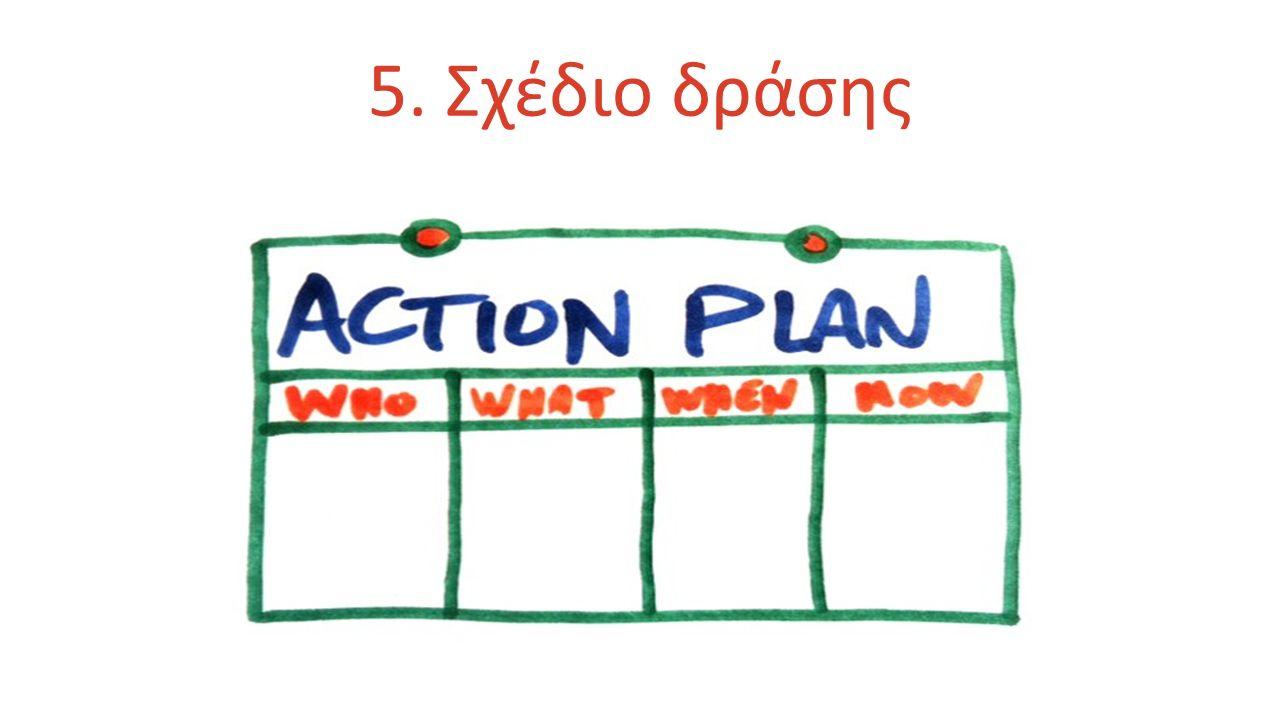 5. Σχέδιο δράσης