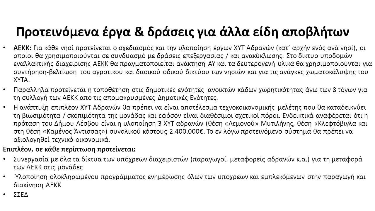 Προτεινόμενα έργα & δράσεις για άλλα είδη αποβλήτων AEKK: Για κάθε νησί προτείνεται ο σχεδιασμός και την υλοποίηση έργων ΧΥΤ Αδρανών (κατ' αρχήν ενός