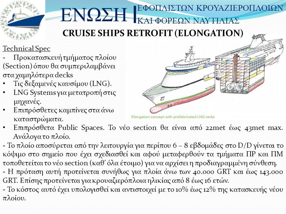 Technical Spec -Προκατασκευή τμήματος πλοίου (Section) όπου θα συμπεριλαμβάνει στα χαμηλότερα decks Τις δεξαμενές καυσίμου (LNG).