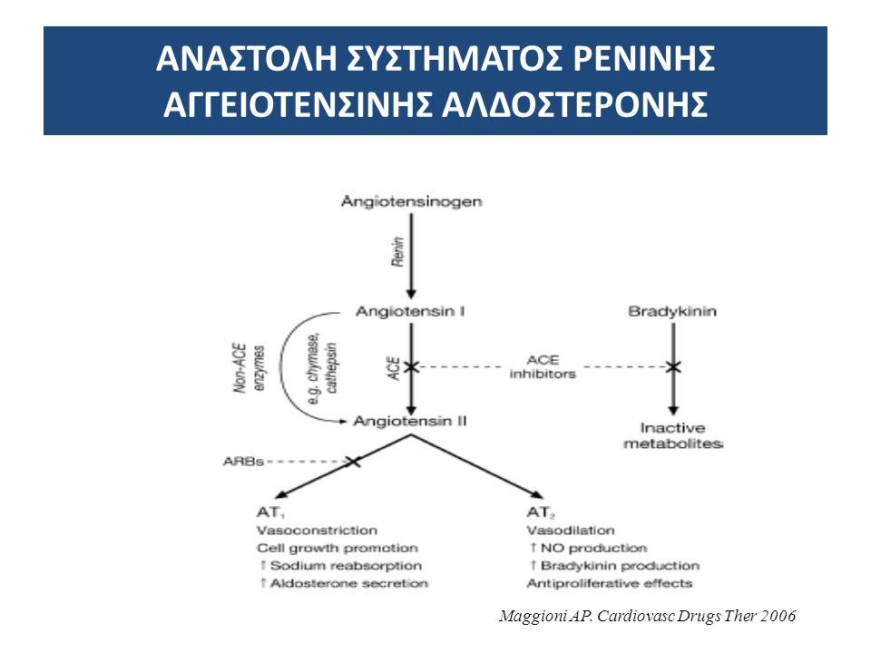 Στρατηγικές θεραπείας και επιλογής φαρμάκων