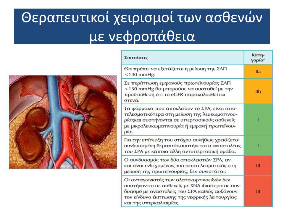 Θεραπευτικοί χειρισμοί των ασθενών με σακχαρώδη διαβήτη