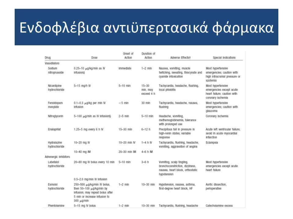 Θεραπευτικοί χειρισμοί των ασθενών με ανθεκτική υπέρταση