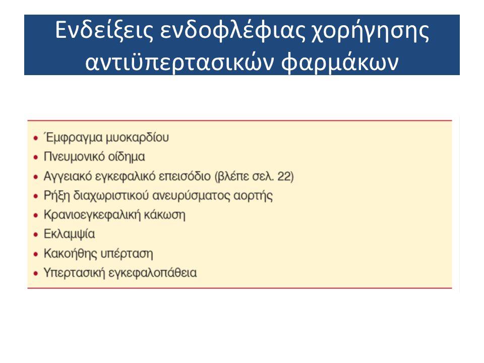 Ενδοφλέβια αντιϋπερτασικά φάρμακα