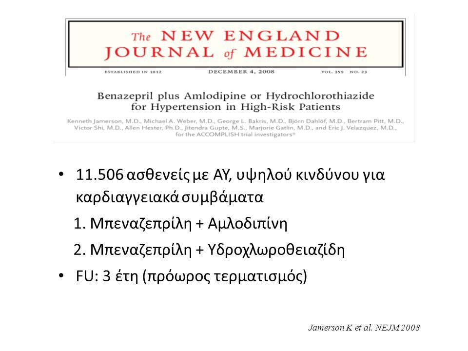 ASCOT-BPLA ΕΠΙΠΤΩΣΗ ΝΕΟΕΜΦΑΝΙΖΟΜΕΝΟΥ ΣΑΚΧΑΡΩΔΗ ΔΙΑΒΗΤΗ Dahlof B et al. Lancet 2005 30%