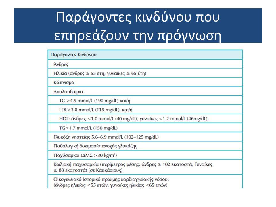 Ενδείξεις ενδοφλέφιας χορήγησης αντιϋπερτασικών φαρμάκων