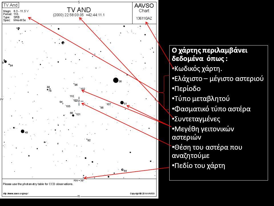 Ο χάρτης περιλαμβάνει δεδομένα όπως : Κωδικός χάρτη. Ελάχιστο – μέγιστο αστεριού Περίοδο Τύπο μεταβλητού Φασματικό τύπο αστέρα Συντεταγμένες Μεγέθη γε