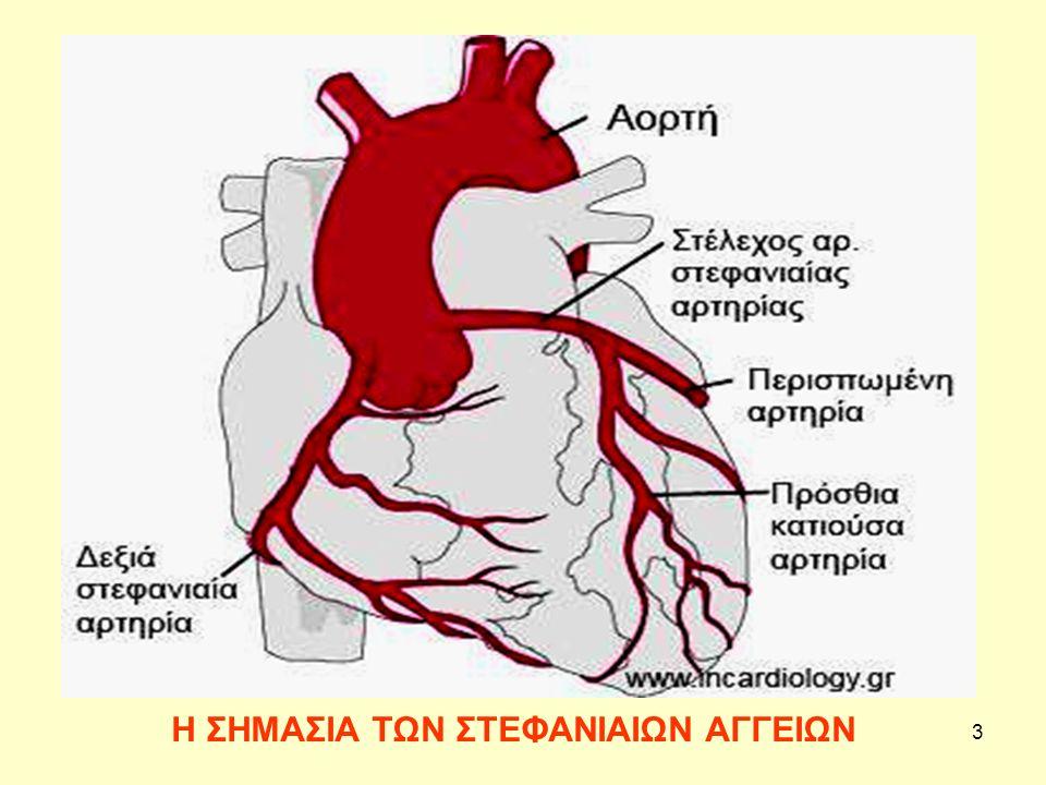 23 Εγχειρήσεις ανοιχτής καρδιάς Για να εκτελεστεί μια καρδιακή επέμβαση χρειάζεται η καρδιά να είναι ακίνητη.