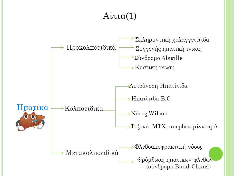 Ηπατικά Προκολποειδικά Κολποειδικά Μετακολποειδικά Συγγενής ηπατική ινωση Σκληρυντική χολαγγειίτιδα Σύνδρομο Alagille Κυστική ίνωση Αυτοάνοση Ηπατίτιδα Ηπατίτιδα Β,C Νόσος Wilson Τοξικά: MTX, υπερβιταμίνωση Α Φλεβοαποφρακτική νόσος Θρόμβωση ηπατικων φλεβών (σύνδρομο Budd-Chiari) Αίτια(1)
