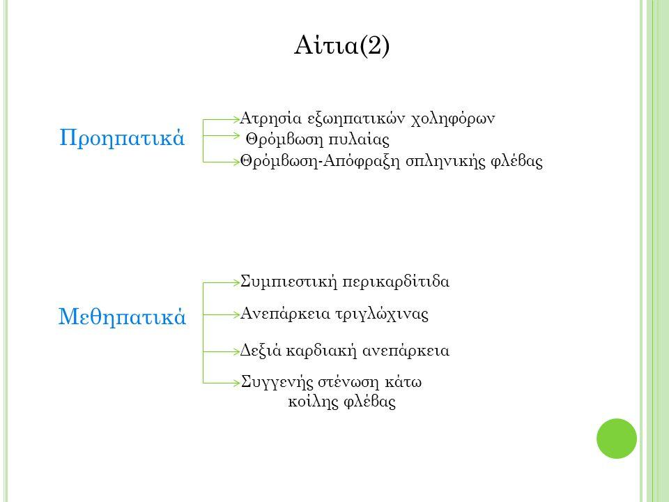 Μεθηπατικά Συγγενής στένωση κάτω κοίλης φλέβας Συμπιεστική περικαρδίτιδα Ανεπάρκεια τριγλώχινας Δεξιά καρδιακή ανεπάρκεια Προηπατικά Ατρησία εξωηπατικών χοληφόρων Θρόμβωση πυλαίας Θρόμβωση-Απόφραξη σπληνικής φλέβας Αίτια(2)