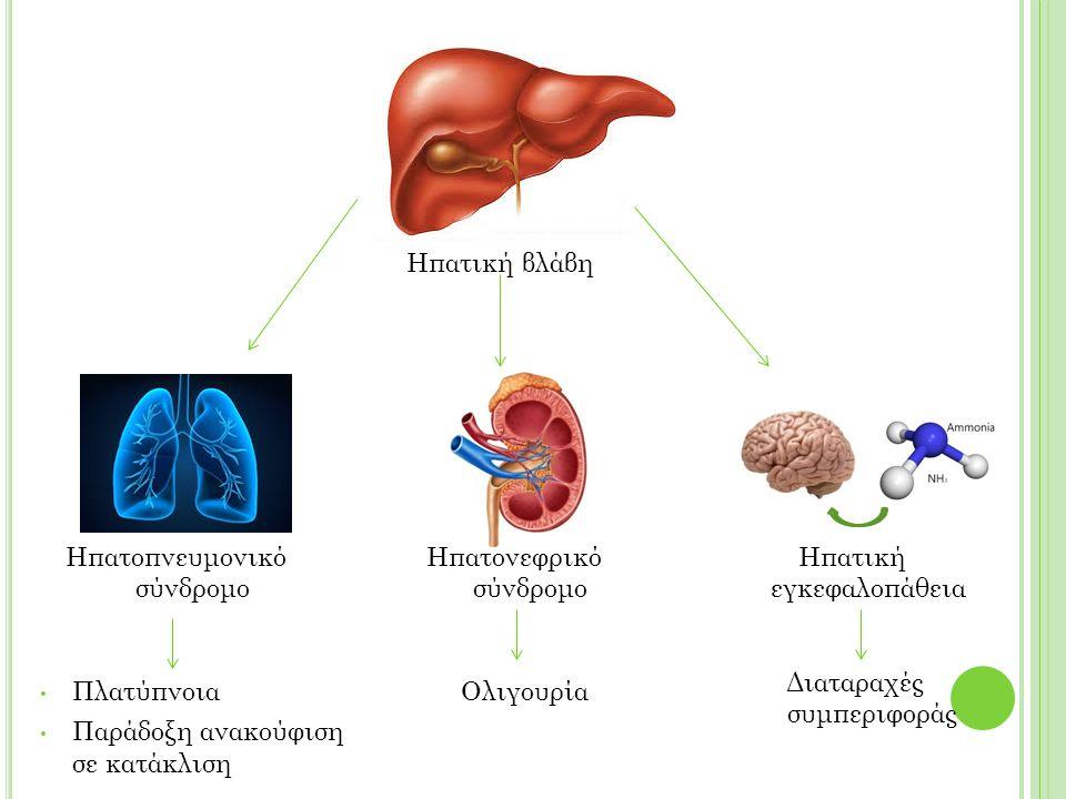 Ηπατοπνευμονικό σύνδρομο Ηπατική βλάβη Ηπατονεφρικό σύνδρομο Ηπατική εγκεφαλοπάθεια Πλατύπνοια Παράδοξη ανακούφιση σε κατάκλιση Ολιγουρία Διαταραχές συμπεριφοράς