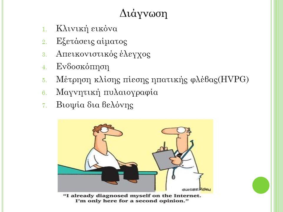 1. Κλινική εικόνα 2. Εξετάσεις αίματος 3. Απεικονιστικός έλεγχος 4.