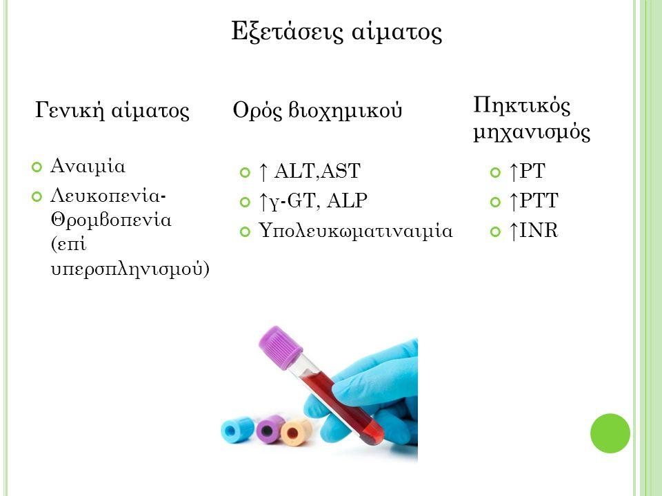 Αναιμία Λευκοπενία- Θρομβοπενία (επί υπερσπληνισμού) Γενική αίματοςΟρός βιοχημικού ↑ ALT,AST ↑γ-GT, ALP Υπολευκωματιναιμία Πηκτικός μηχανισμός ↑PT ↑PTT ↑INR Εξετάσεις αίματος