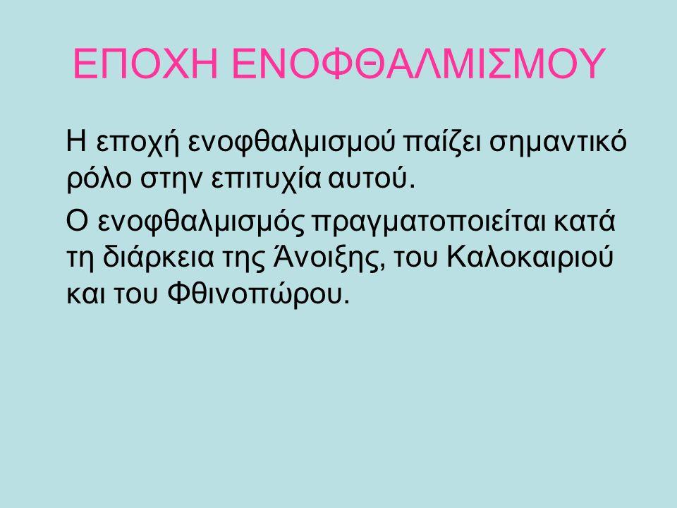 ΥΛΙΚΑ ΕΜΒΟΛΙΑΣΜΟΥ