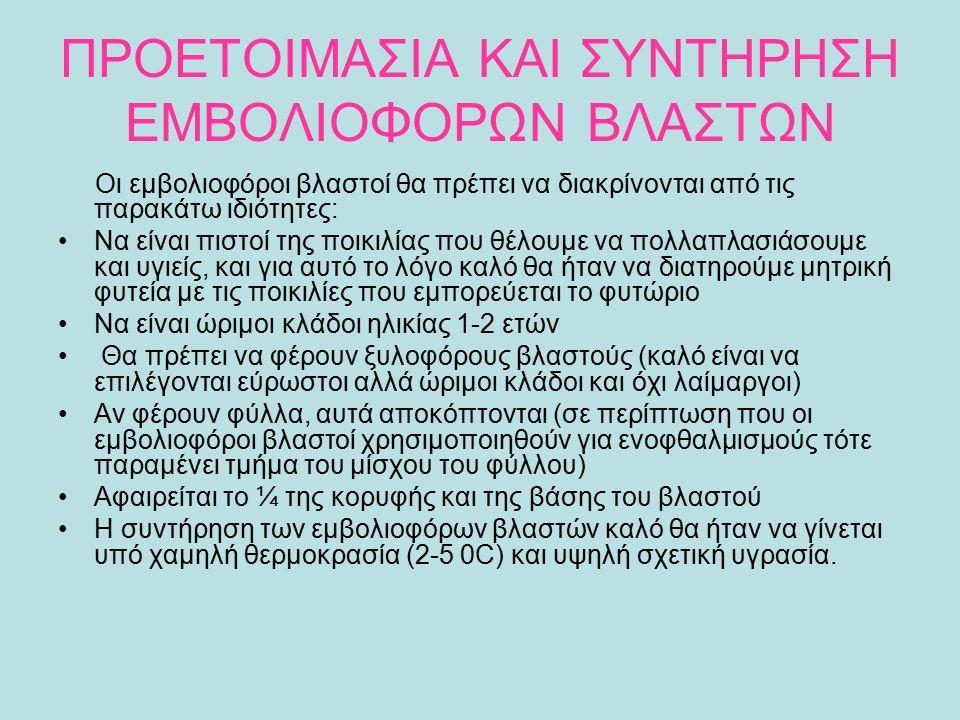 ΕΜΒΟΛΙΑΣΤΗΡΙΑ