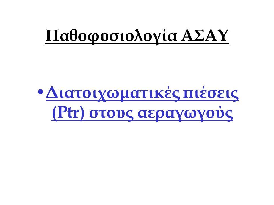 Παθοφυσιολογία ΑΣΑΥ Διατοιχωματικές πιέσεις (Ptr) στους αεραγωγούς