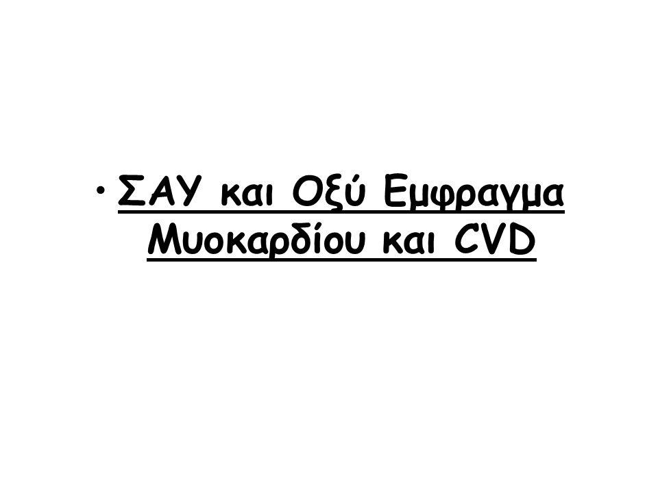 ΣΑΥ και Οξύ Εμφραγμα Μυοκαρδίου και CVD
