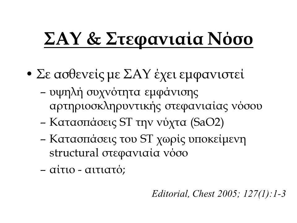 ΣΑΥ & Στεφανιαία Νόσο Σε ασθενείς με ΣΑΥ έχει εμφανιστεί –υψηλή συχνότητα εμφάνισης αρτηριοσκληρυντικής στεφανιαίας νόσου –Κατασπάσεις ST την νύχτα (SaO2) –Kατασπάσεις του ST χωρίς υποκείμενη structural στεφανιαία νόσο –αίτιο - αιτιατό; Editorial, Chest 2005; 127(1):1-3